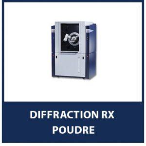 Diffraction RX Poudre